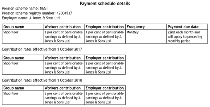 What does a payment schedule look like nest employer for Construction disbursement schedule